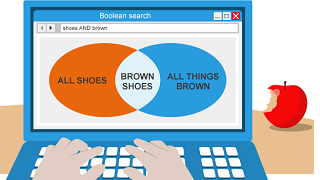 Boolean search Image --how to